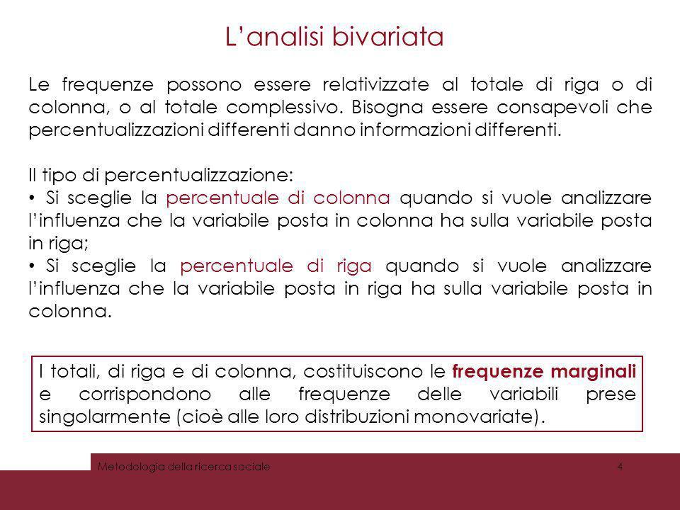 Le misure di cograduazione 35Metodologia della ricerca sociale Nel caso in cui entrambe le variabili incluse nellanalisi siano variabili ordinali, è possibile utilizzare non solo misure di associazione, ma anche misure di cograduazione.