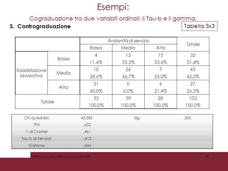 Esempi: Cograduazione tra due variabili ordinali: il Tau-b e il gamma. 40Metodologia della ricerca sociale 3. Contrograduazione Tabella 3x3 Anzianità