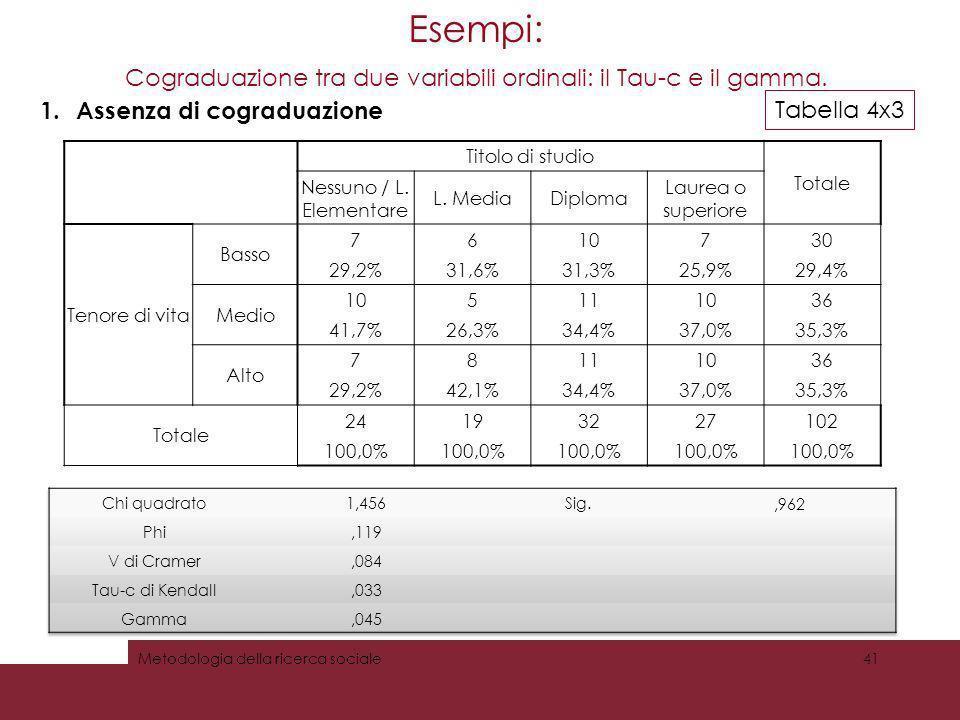Esempi: Cograduazione tra due variabili ordinali: il Tau-c e il gamma. 41Metodologia della ricerca sociale 1.Assenza di cograduazione Tabella 4x3 Tito
