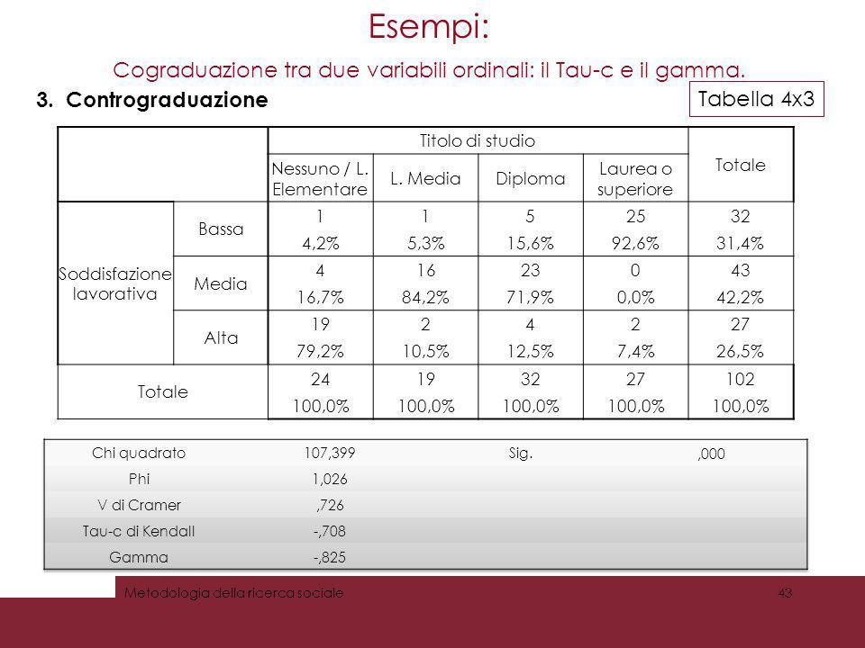 Esempi: Cograduazione tra due variabili ordinali: il Tau-c e il gamma. 43Metodologia della ricerca sociale 3. Contrograduazione Tabella 4x3 Titolo di