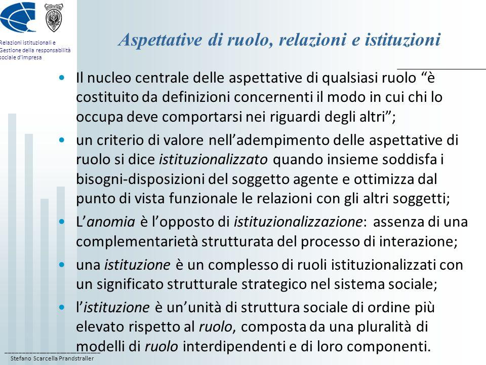 ____________________________ Stefano Scarcella Prandstraller Relazioni istituzionali e Gestione della responsabilità sociale dimpresa Aspettative di r