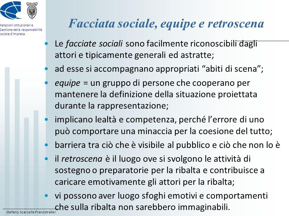 ____________________________ Stefano Scarcella Prandstraller Relazioni istituzionali e Gestione della responsabilità sociale dimpresa Facciata sociale