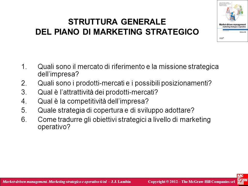Market-driven management. Marketing strategico e operativo 6/ed – J.J. LambinCopyright © 2012 – The McGraw-Hill Companies srl STRUTTURA GENERALE DEL P