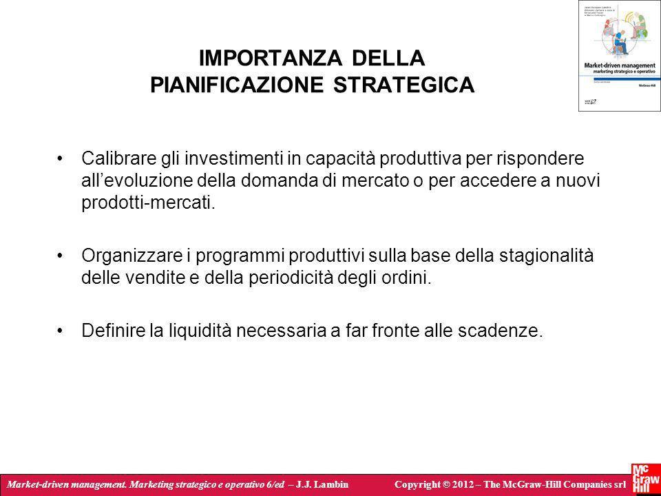 Market-driven management. Marketing strategico e operativo 6/ed – J.J. LambinCopyright © 2012 – The McGraw-Hill Companies srl IMPORTANZA DELLA PIANIFI