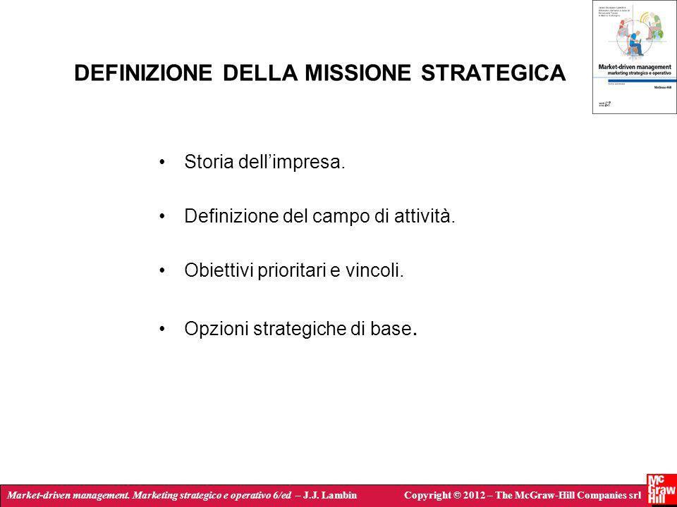Market-driven management. Marketing strategico e operativo 6/ed – J.J. LambinCopyright © 2012 – The McGraw-Hill Companies srl DEFINIZIONE DELLA MISSIO