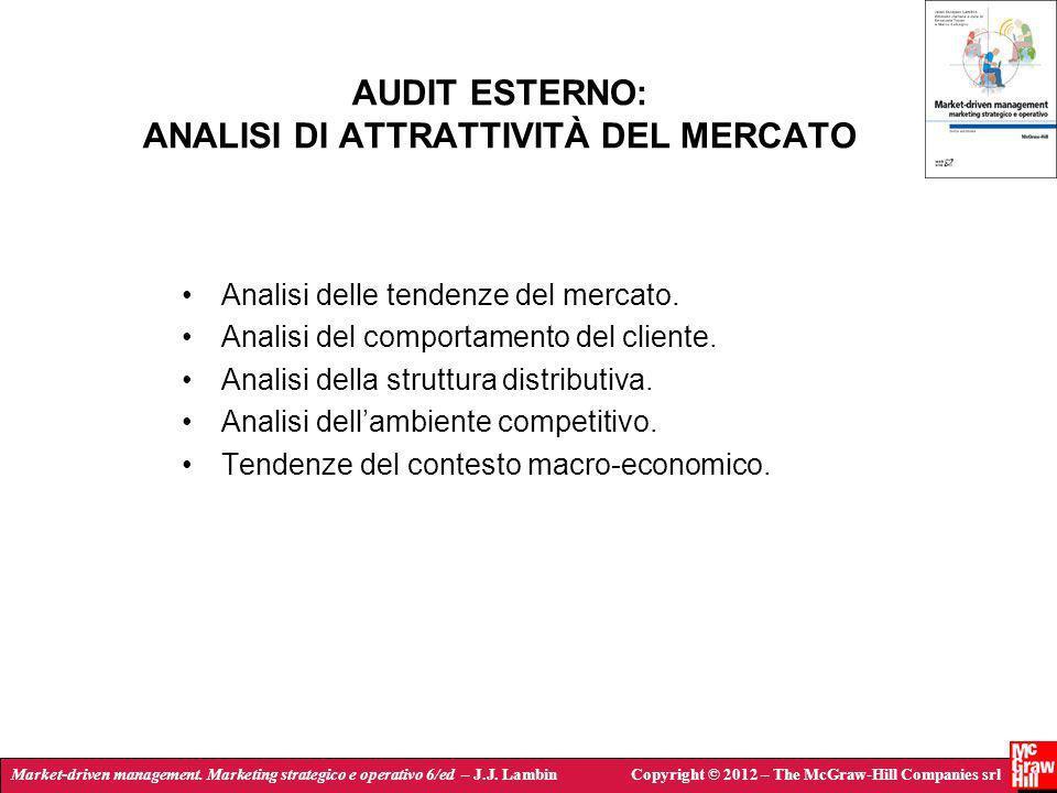 Market-driven management. Marketing strategico e operativo 6/ed – J.J. LambinCopyright © 2012 – The McGraw-Hill Companies srl AUDIT ESTERNO: ANALISI D