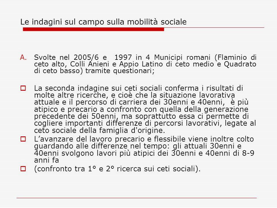 Le indagini sul campo sulla mobilità sociale A.Svolte nel 2005/6 e 1997 in 4 Municipi romani (Flaminio di ceto alto, Colli Anieni e Appio Latino di ce