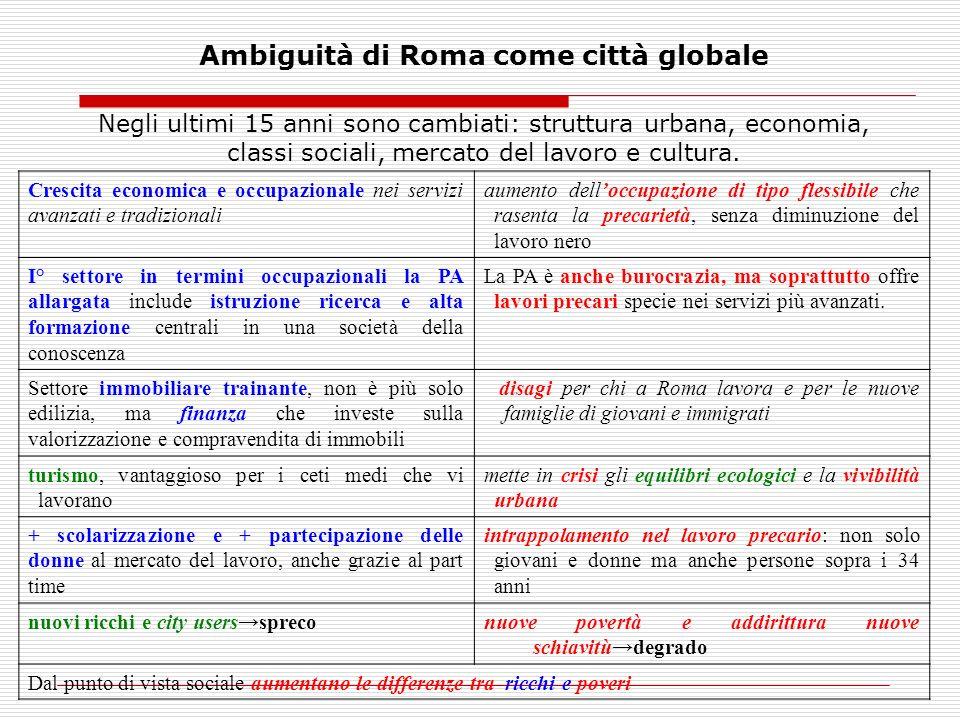 Ambiguità di Roma come città globale Negli ultimi 15 anni sono cambiati: struttura urbana, economia, classi sociali, mercato del lavoro e cultura. Cre