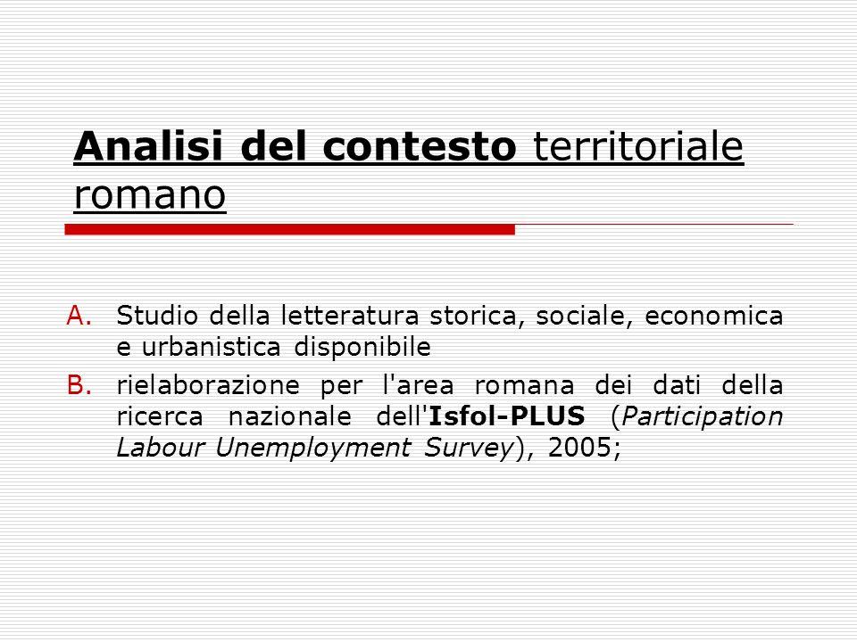 Analisi del contesto territoriale romano A.Studio della letteratura storica, sociale, economica e urbanistica disponibile B.rielaborazione per l'area