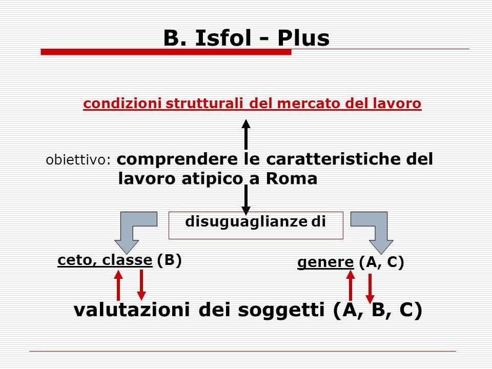 B. Isfol - Plus genere (A, C) condizioni strutturali del mercato del lavoro obiettivo: comprendere le caratteristiche del lavoro atipico a Roma ceto,