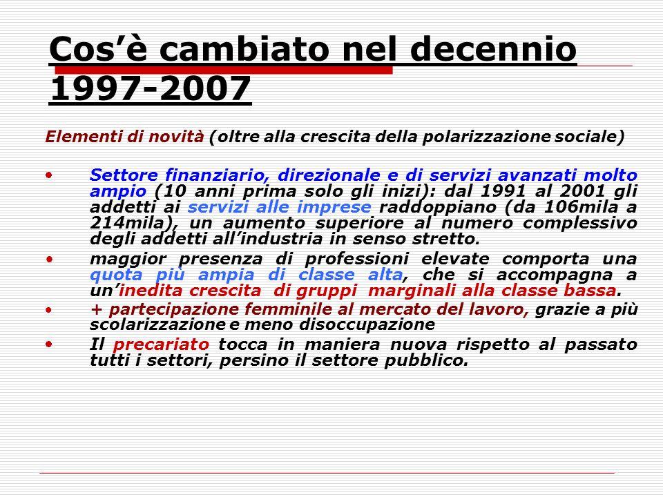Cosè cambiato nel decennio 1997-2007 Elementi di novità (oltre alla crescita della polarizzazione sociale) Settore finanziario, direzionale e di servi