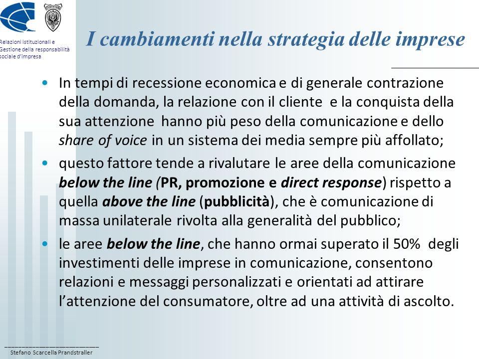 ____________________________ Stefano Scarcella Prandstraller Relazioni istituzionali e Gestione della responsabilità sociale dimpresa I cambiamenti ne