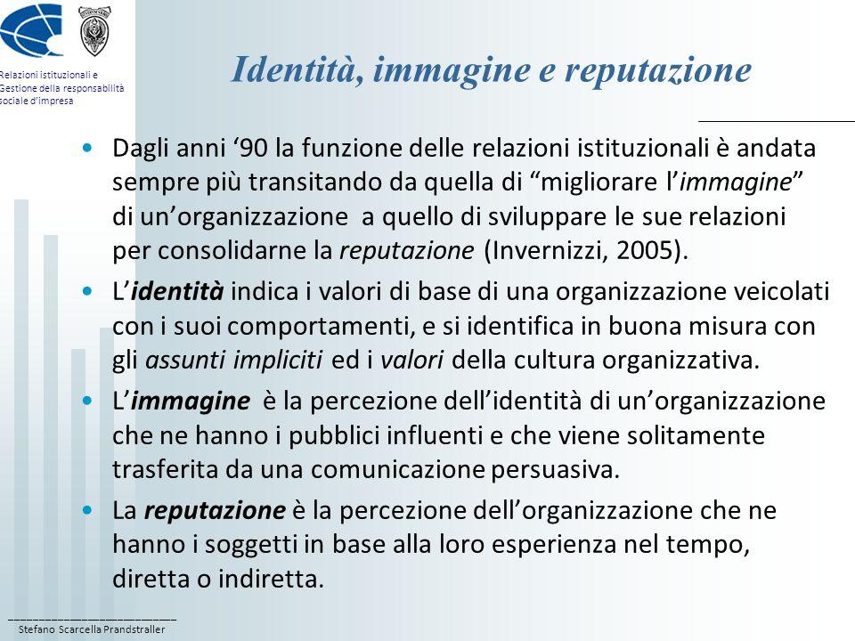 ____________________________ Stefano Scarcella Prandstraller Relazioni istituzionali e Gestione della responsabilità sociale dimpresa Identità, immagi