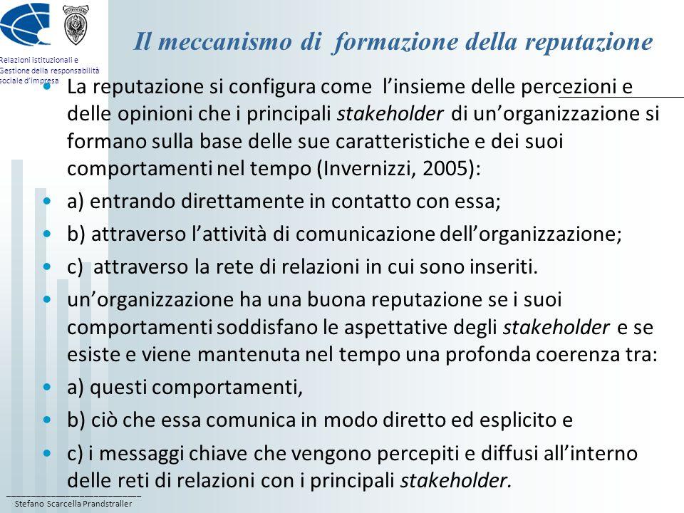 ____________________________ Stefano Scarcella Prandstraller Relazioni istituzionali e Gestione della responsabilità sociale dimpresa Il meccanismo di