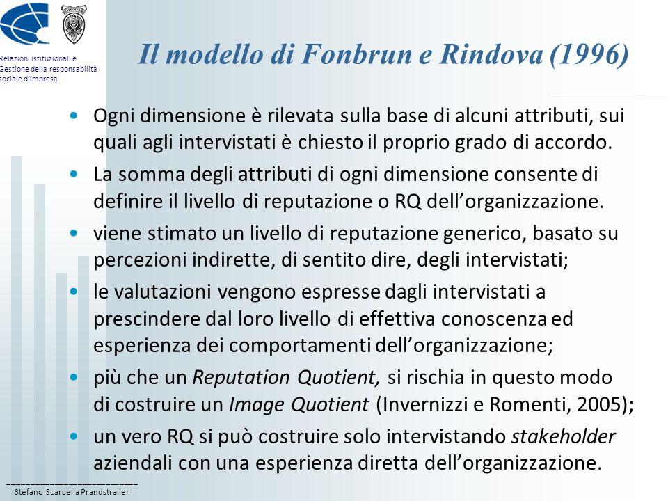 ____________________________ Stefano Scarcella Prandstraller Relazioni istituzionali e Gestione della responsabilità sociale dimpresa Il modello di Fo