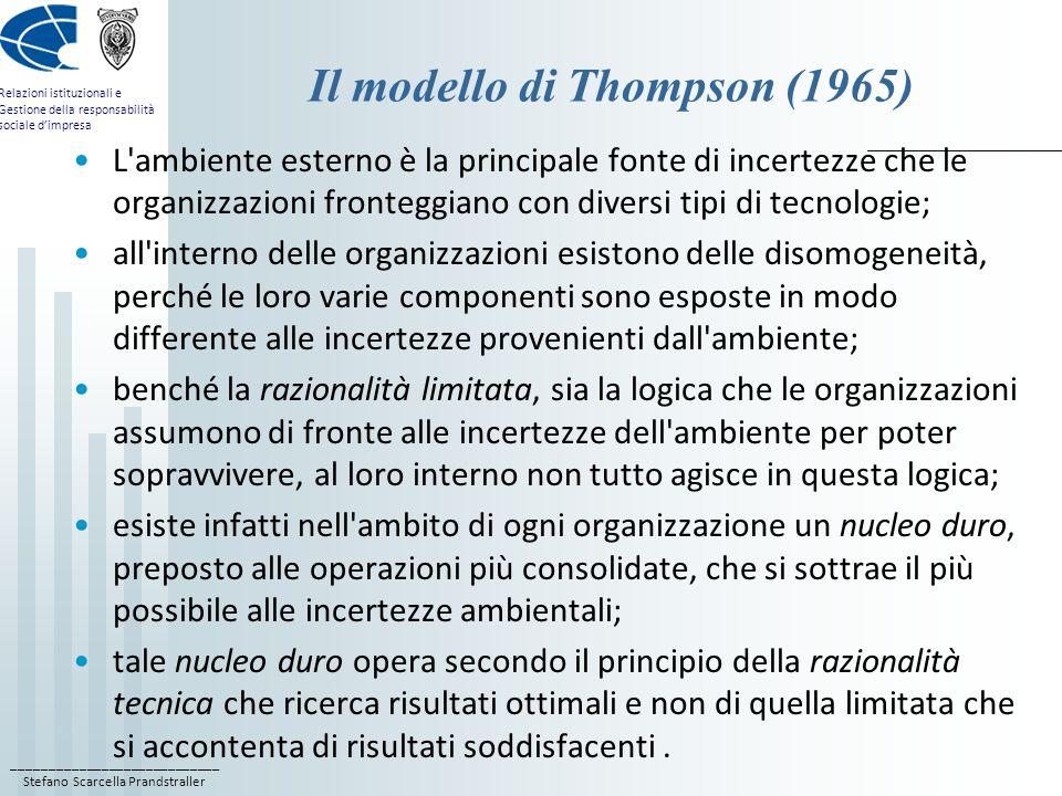 ____________________________ Stefano Scarcella Prandstraller Relazioni istituzionali e Gestione della responsabilità sociale dimpresa Il modello di Th