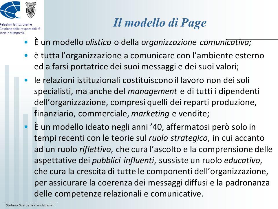 ____________________________ Stefano Scarcella Prandstraller Relazioni istituzionali e Gestione della responsabilità sociale dimpresa Il modello di Pa