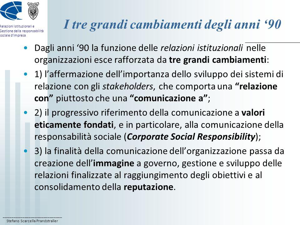____________________________ Stefano Scarcella Prandstraller Relazioni istituzionali e Gestione della responsabilità sociale dimpresa I tre grandi cam
