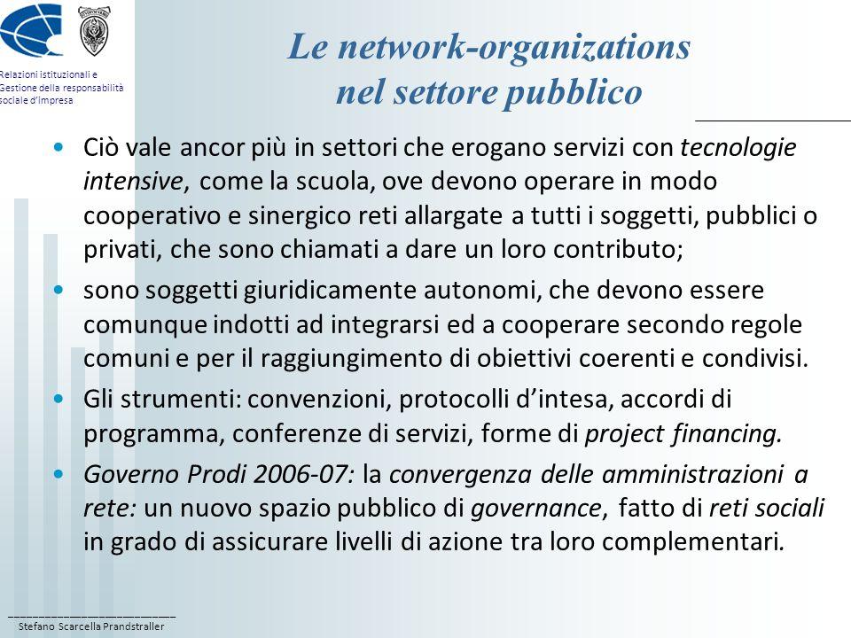 ____________________________ Stefano Scarcella Prandstraller Relazioni istituzionali e Gestione della responsabilità sociale dimpresa Le network-organ
