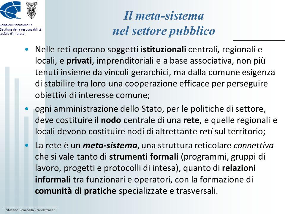 ____________________________ Stefano Scarcella Prandstraller Relazioni istituzionali e Gestione della responsabilità sociale dimpresa Il meta-sistema