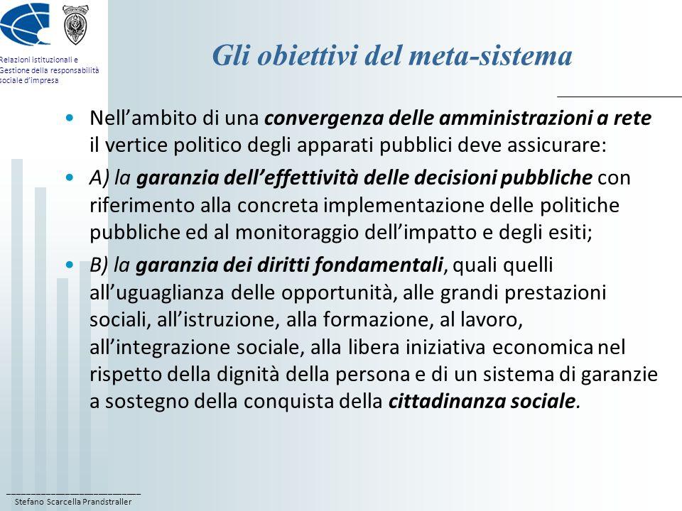 ____________________________ Stefano Scarcella Prandstraller Relazioni istituzionali e Gestione della responsabilità sociale dimpresa Gli obiettivi de