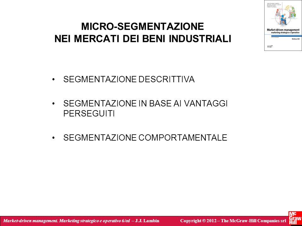 Market-driven management. Marketing strategico e operativo 6/ed – J.J. LambinCopyright © 2012 – The McGraw-Hill Companies srl MICRO-SEGMENTAZIONE NEI