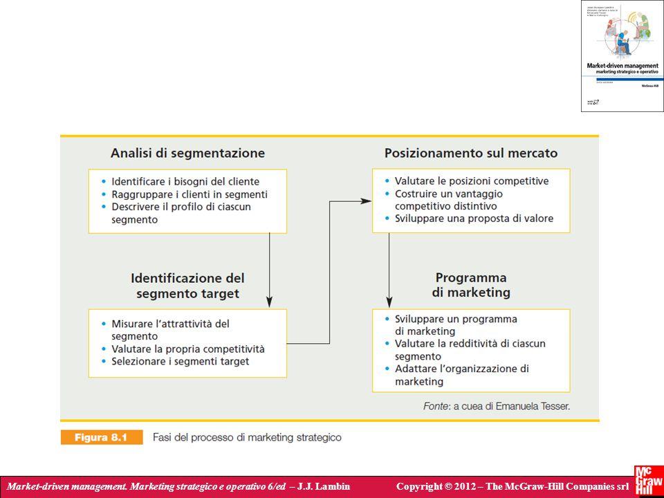 Market-driven management.Marketing strategico e operativo 6/ed – J.J.