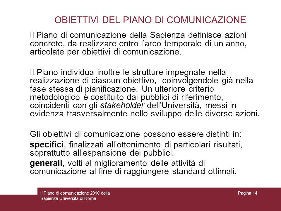 Il Piano di comunicazione 2010 della Sapienza Università di Roma Pagina 14 OBIETTIVI DEL PIANO DI COMUNICAZIONE I l Piano di comunicazione della Sapie