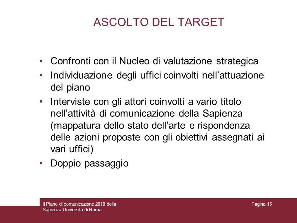 Il Piano di comunicazione 2010 della Sapienza Università di Roma Pagina 15 ASCOLTO DEL TARGET Confronti con il Nucleo di valutazione strategica Indivi