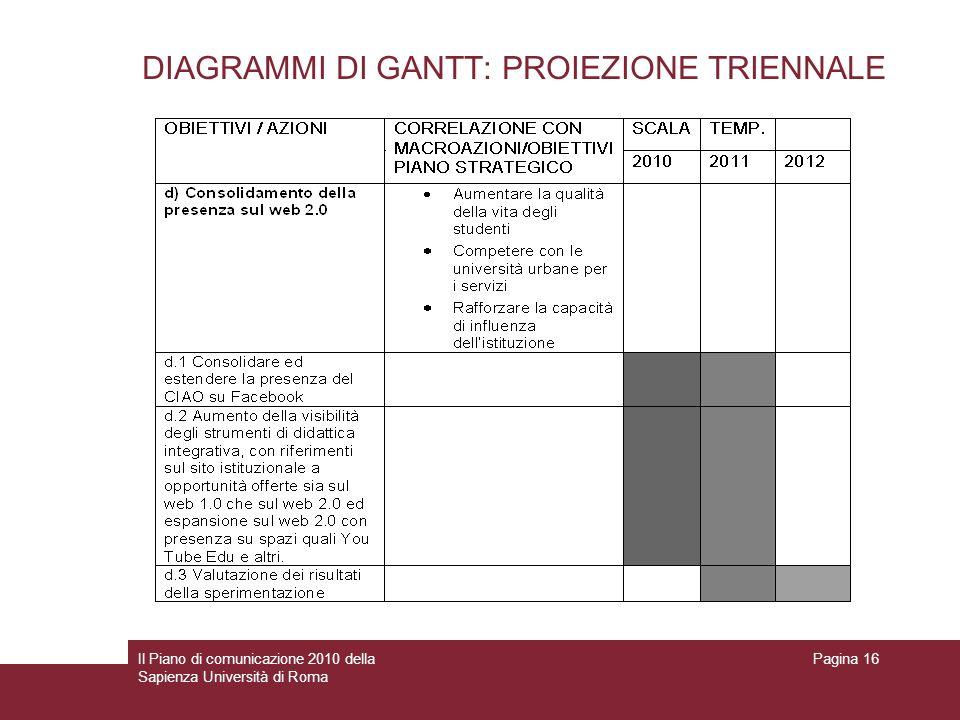 Il Piano di comunicazione 2010 della Sapienza Università di Roma Pagina 16 DIAGRAMMI DI GANTT: PROIEZIONE TRIENNALE