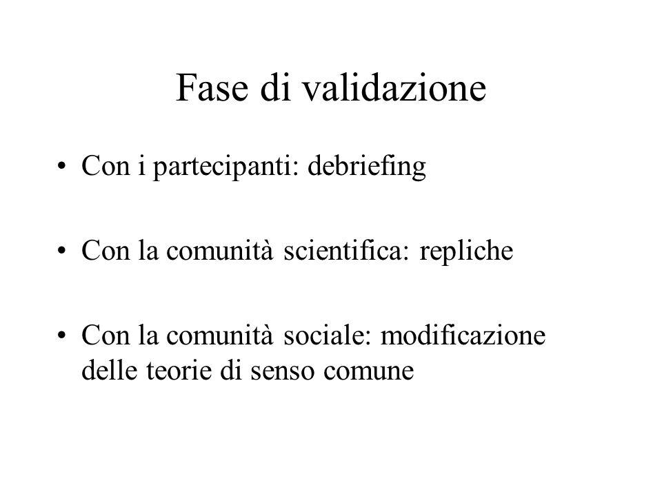 Fase di validazione Con i partecipanti: debriefing Con la comunità scientifica: repliche Con la comunità sociale: modificazione delle teorie di senso