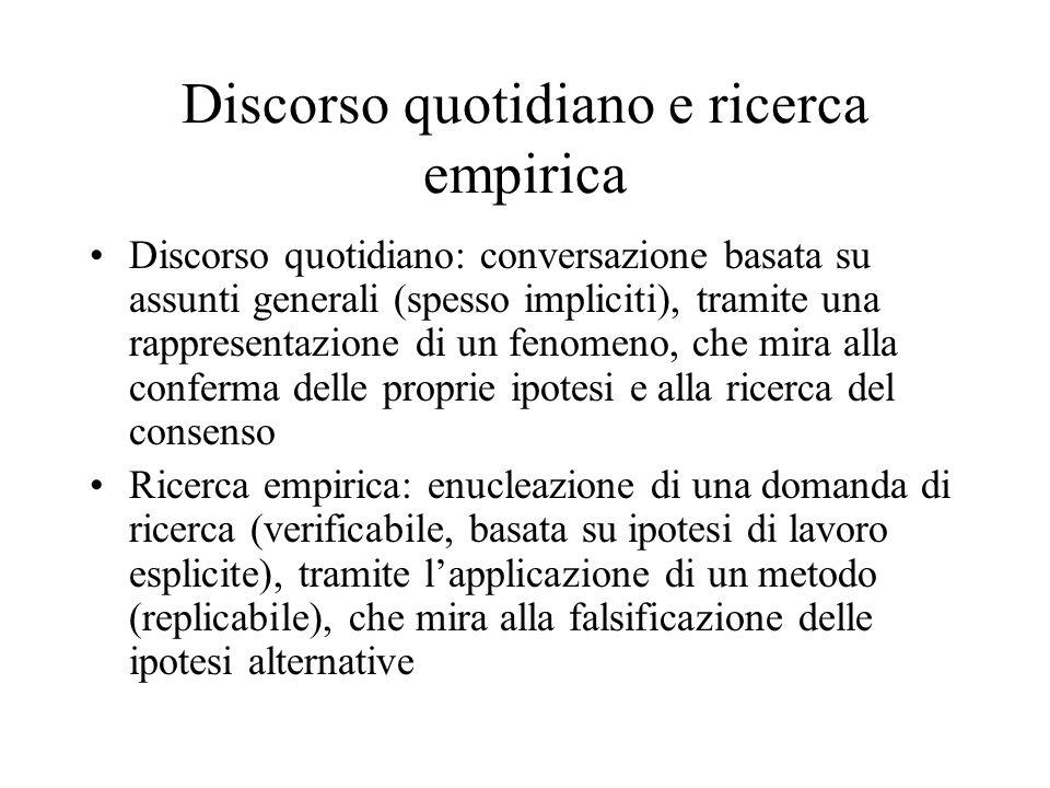 Discorso quotidiano e ricerca empirica Discorso quotidiano: conversazione basata su assunti generali (spesso impliciti), tramite una rappresentazione