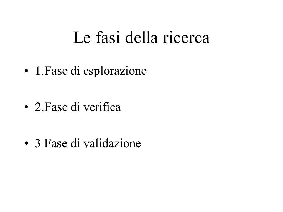 Le fasi della ricerca 1.Fase di esplorazione 2.Fase di verifica 3 Fase di validazione
