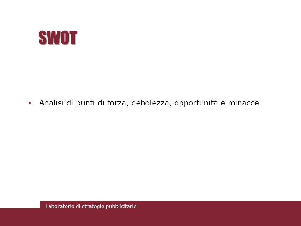 Laboratorio di strategie pubblicitarie SWOT Analisi di punti di forza, debolezza, opportunità e minacce