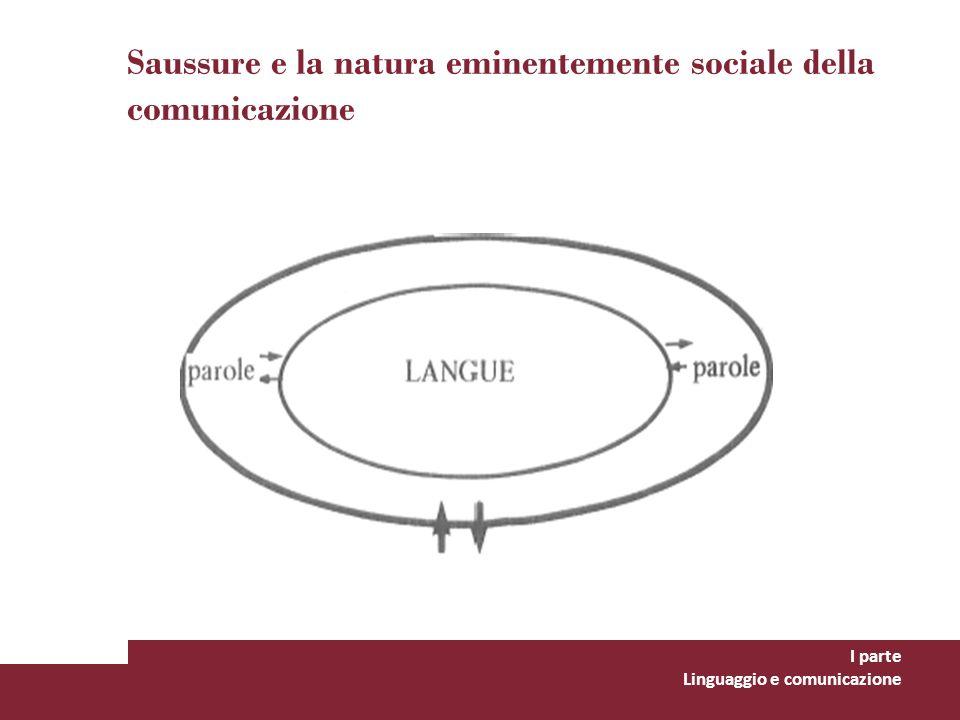 Saussure e la natura eminentemente sociale della comunicazione I parte Linguaggio e comunicazione