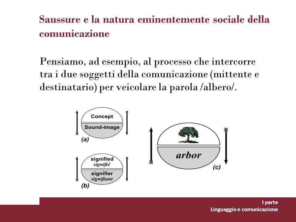 Saussure e la natura eminentemente sociale della comunicazione Pensiamo, ad esempio, al processo che intercorre tra i due soggetti della comunicazione