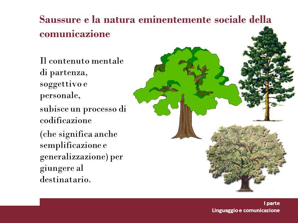 Saussure e la natura eminentemente sociale della comunicazione Il contenuto mentale di partenza, soggettivo e personale, subisce un processo di codifi