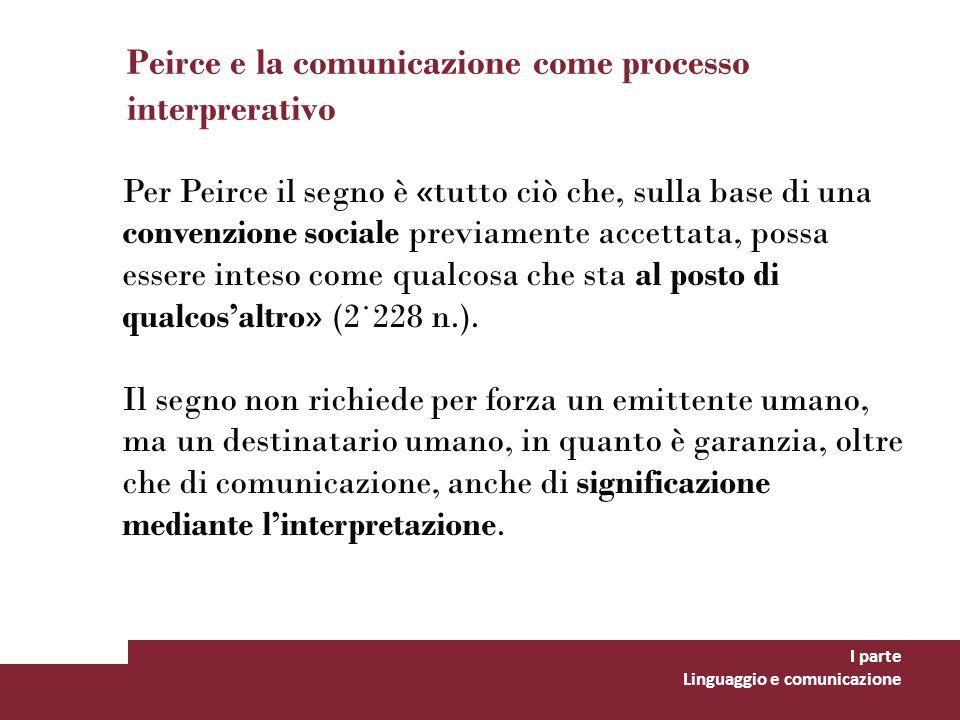 Peirce e la comunicazione come processo interprerativo I parte Linguaggio e comunicazione Per Peirce il segno è «tutto ciò che, sulla base di una conv