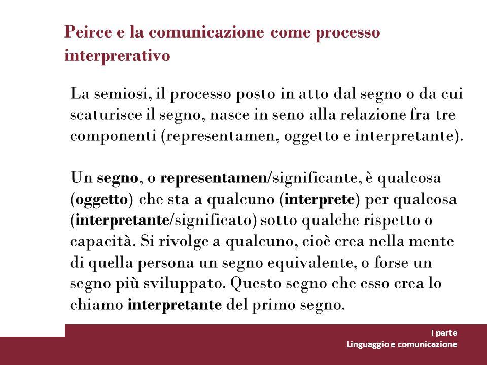Peirce e la comunicazione come processo interprerativo I parte Linguaggio e comunicazione La semiosi, il processo posto in atto dal segno o da cui sca