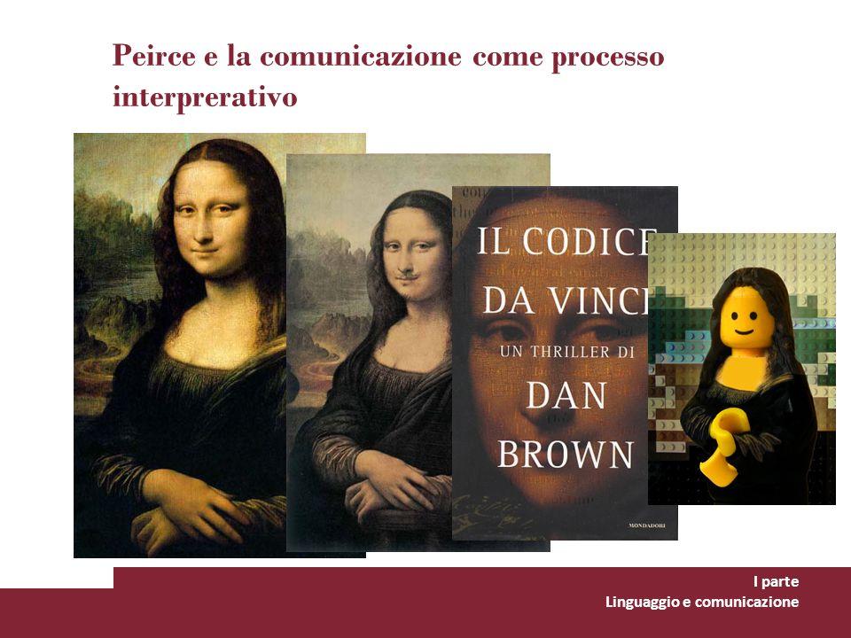 Peirce e la comunicazione come processo interprerativo I parte Linguaggio e comunicazione