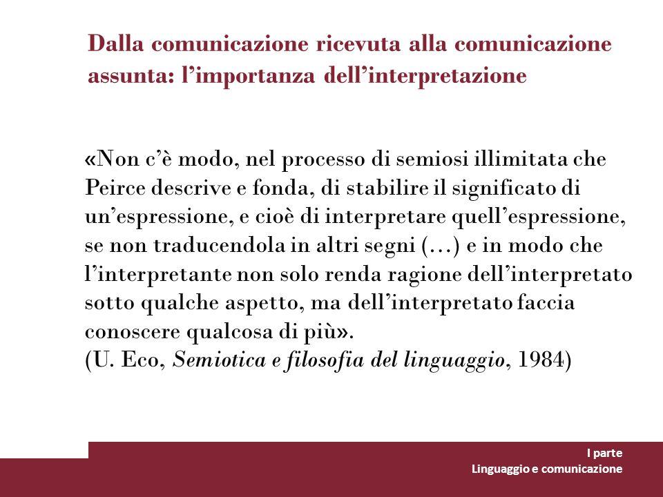 Dalla comunicazione ricevuta alla comunicazione assunta: limportanza dellinterpretazione I parte Linguaggio e comunicazione «Non cè modo, nel processo