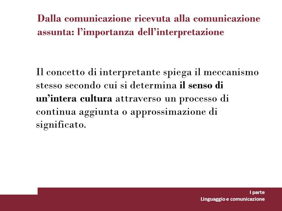 Dalla comunicazione ricevuta alla comunicazione assunta: limportanza dellinterpretazione I parte Linguaggio e comunicazione Il concetto di interpretan