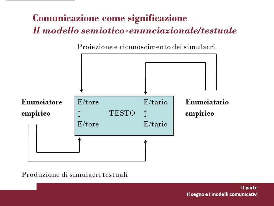 Comunicazione come significazione Il modello semiotico-enunciazionale/testuale I I parte Il segno e i modelli comunicativi Proiezione e riconoscimento