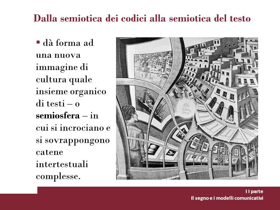 Dalla semiotica dei codici alla semiotica del testo dà forma ad una nuova immagine di cultura quale insieme organico di testi – o semiosfera – in cui