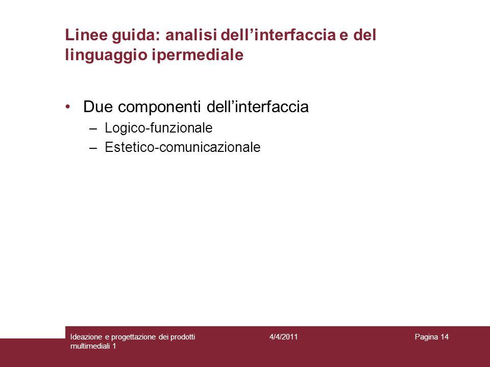 Pagina 14 Linee guida: analisi dellinterfaccia e del linguaggio ipermediale Due componenti dellinterfaccia –Logico-funzionale –Estetico-comunicazional