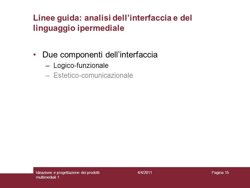 Pagina 15 Due componenti dellinterfaccia –Logico-funzionale –Estetico-comunicazionale Linee guida: analisi dellinterfaccia e del linguaggio ipermedial