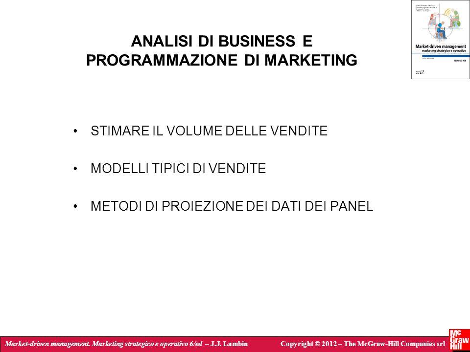 Market-driven management. Marketing strategico e operativo 6/ed – J.J. LambinCopyright © 2012 – The McGraw-Hill Companies srl ANALISI DI BUSINESS E PR