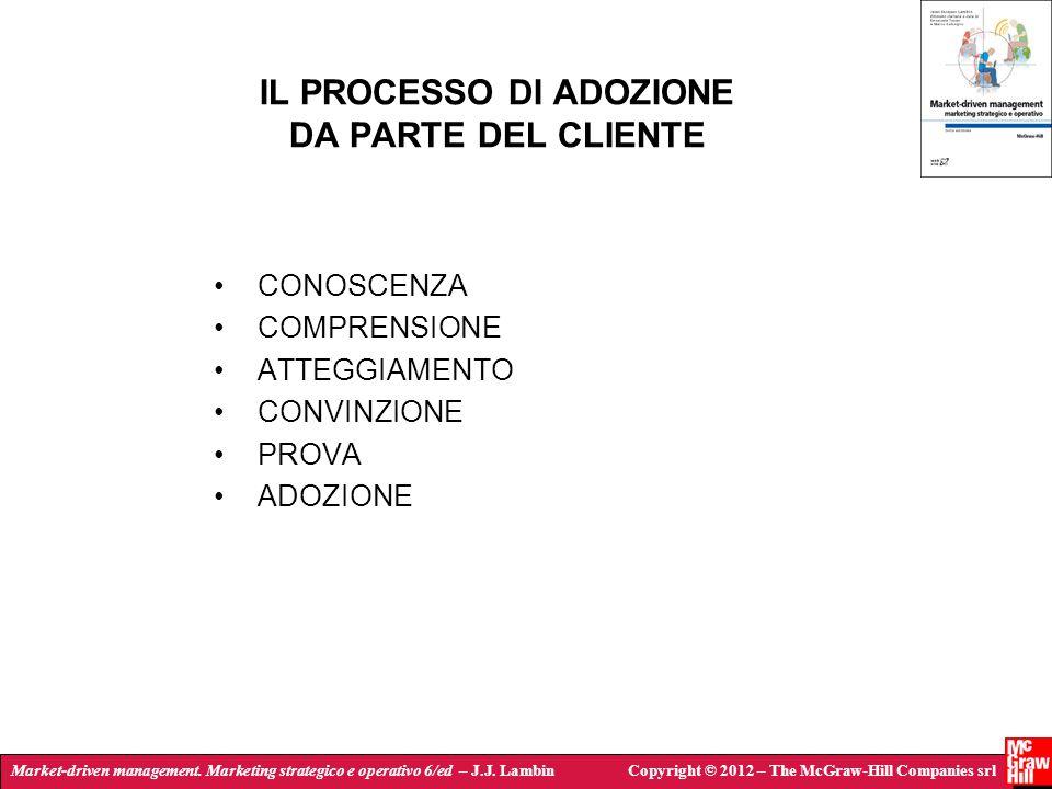 Market-driven management. Marketing strategico e operativo 6/ed – J.J. LambinCopyright © 2012 – The McGraw-Hill Companies srl IL PROCESSO DI ADOZIONE