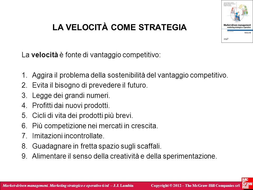 Market-driven management. Marketing strategico e operativo 6/ed – J.J. LambinCopyright © 2012 – The McGraw-Hill Companies srl LA VELOCITÀ COME STRATEG