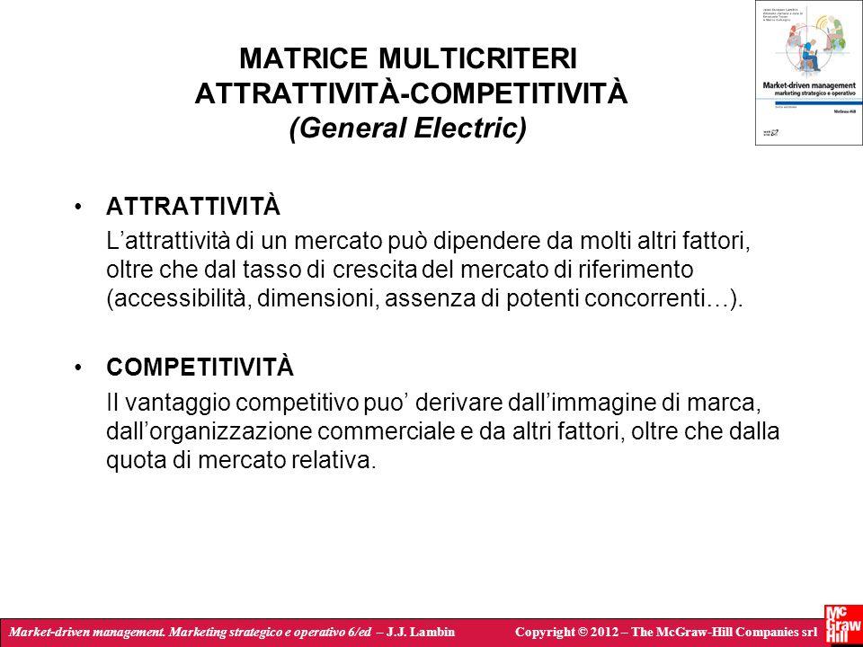 Market-driven management. Marketing strategico e operativo 6/ed – J.J. LambinCopyright © 2012 – The McGraw-Hill Companies srl MATRICE MULTICRITERI ATT